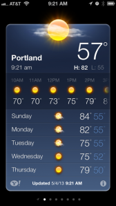 Ridic weather.