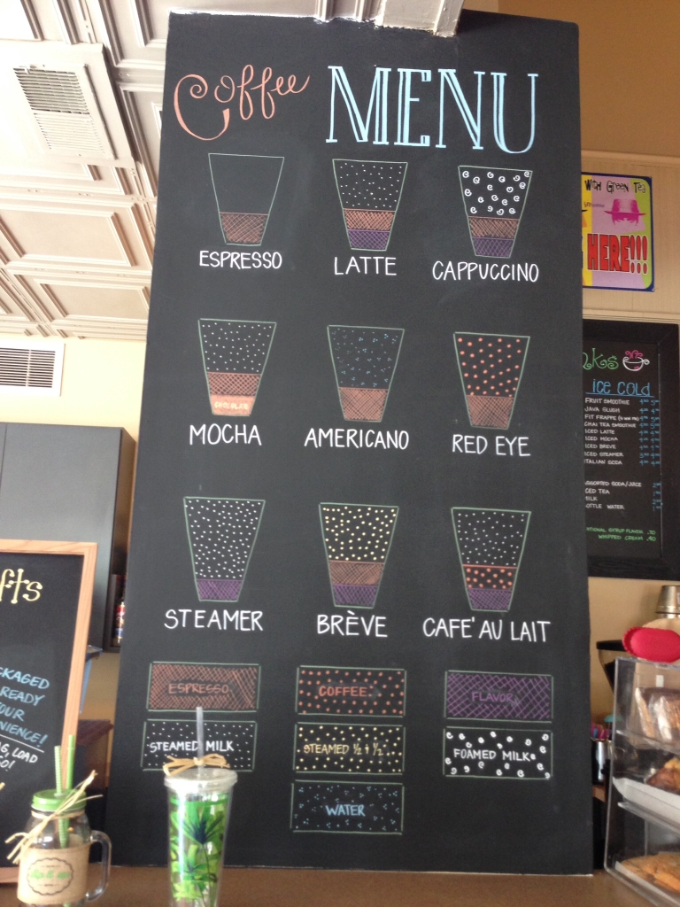 A handy coffee guide at a shop in Mitchell, S.D.
